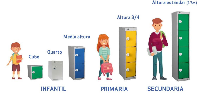 Guía altura taquillas escolares| POLYPAL STORAGE SYSTEMS