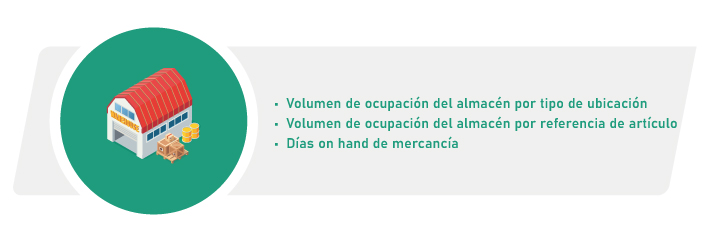 Aprovechamiento almacén | POLYPAL STORAGE SYSTEMS
