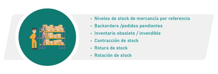 Stock inventario almacén | POLYPAL STORAGE SYSTEMS
